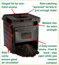 Delux Pyramid Composter - America